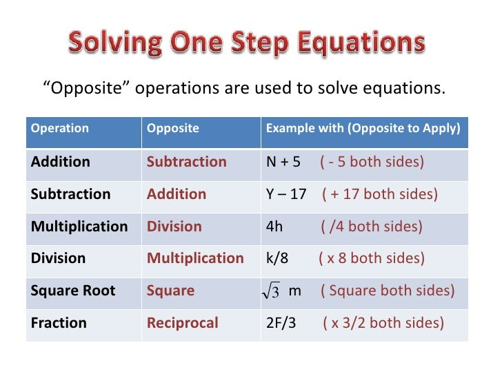 solving-one-step-equations-2-728.jpg?cb=1333398372