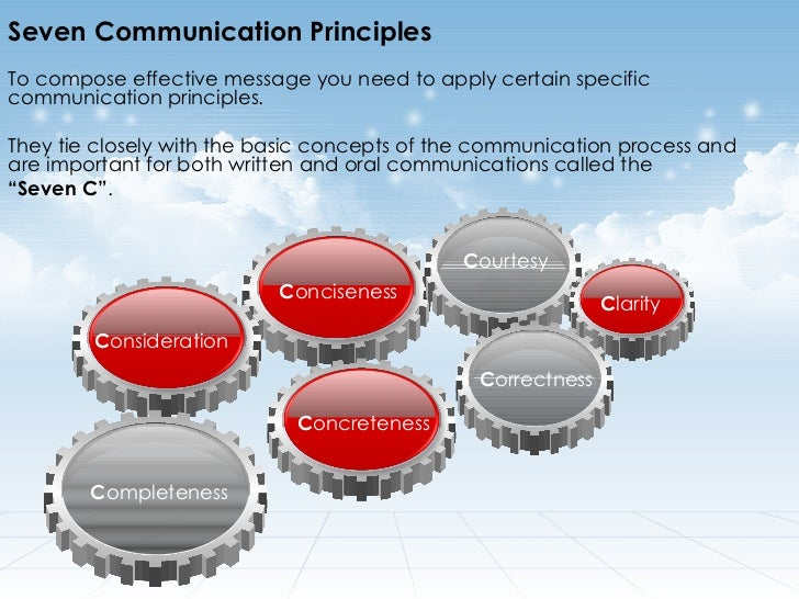 communication 7 The strategic employee communication model with the best practice definitions,  which  7 issue: 4, pp219-231, .
