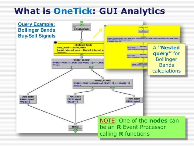 OneTick and the R mathematical language, a presentation from