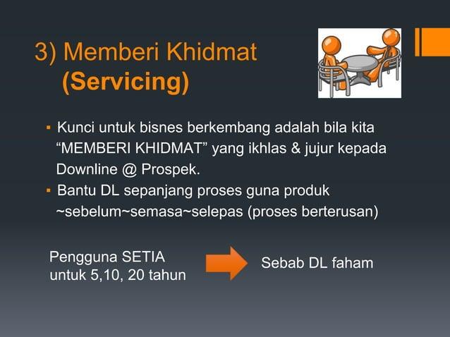 """3) Memberi Khidmat (Servicing) ▪ Kunci untuk bisnes berkembang adalah bila kita """"MEMBERI KHIDMAT"""" yang ikhlas & jujur kepa..."""