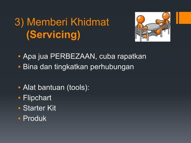 ▪ Apa jua PERBEZAAN, cuba rapatkan ▪ Bina dan tingkatkan perhubungan ▪ Alat bantuan (tools): ▪ Flipchart ▪ Starter Kit ▪ P...