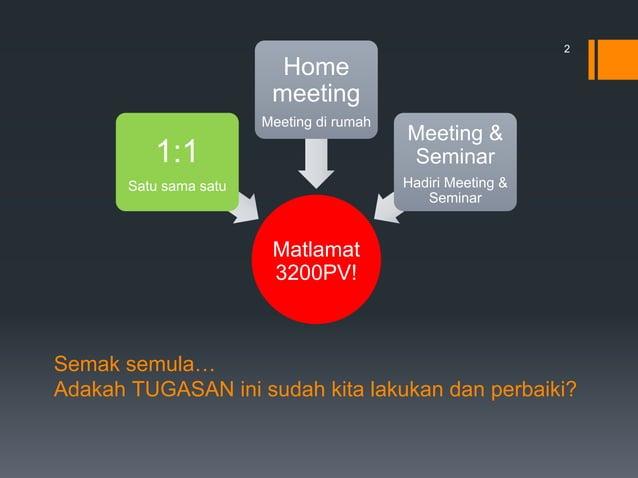 Semak semula… Adakah TUGASAN ini sudah kita lakukan dan perbaiki? Matlamat 3200PV! 1:1 Satu sama satu Home meeting Meeting...