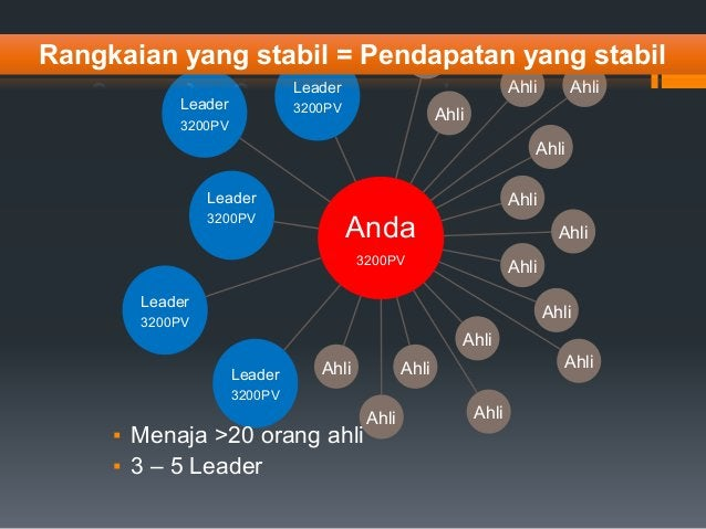 Anda 3200PV Ahli Ahli Ahli Ahli Ahli Ahli Ahli Ahli Ahli Ahli Ahli Ahli Ahli Ahli AhliLeader 3200PV Leader 3200PV Leader 3...