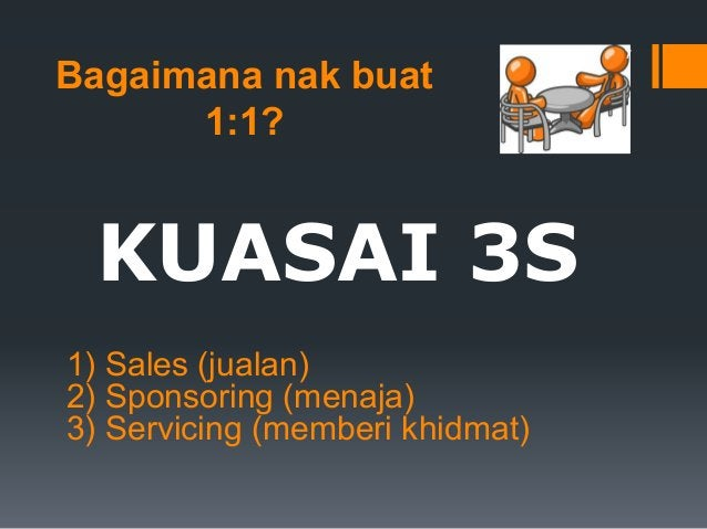 Bagaimana nak buat 1:1? 1) Sales (jualan) 2) Sponsoring (menaja) 3) Servicing (memberi khidmat) KUASAI 3S 7