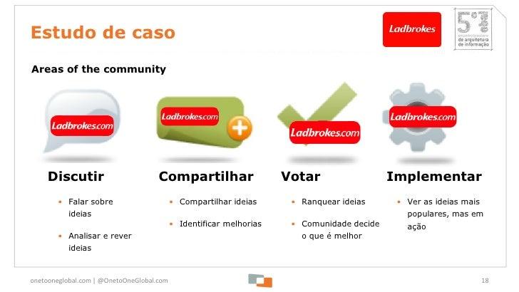 Estudo de casoAreas of the community     Discutir                        Compartilhar                    Votar            ...