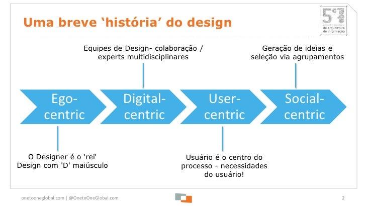 Uma breve 'história' do design                          Equipes de Design- colaboração /                  Geração de ideia...