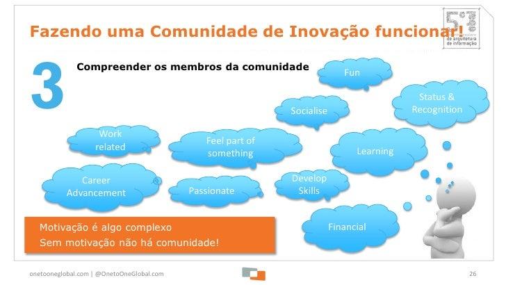 Fazendo uma Comunidade de Inovação funcionar!3              Compreender os membros da comunidade                          ...