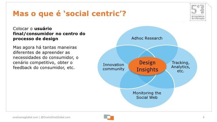 Mas o que é 'social centric'?Colocar o usuáriofinal/consumidor no centro doprocesso de design                             ...