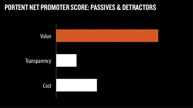 PORTENT NET PROMOTER SCORE: PASSIVES & DETRACTORS  Value  Transparency  Cost
