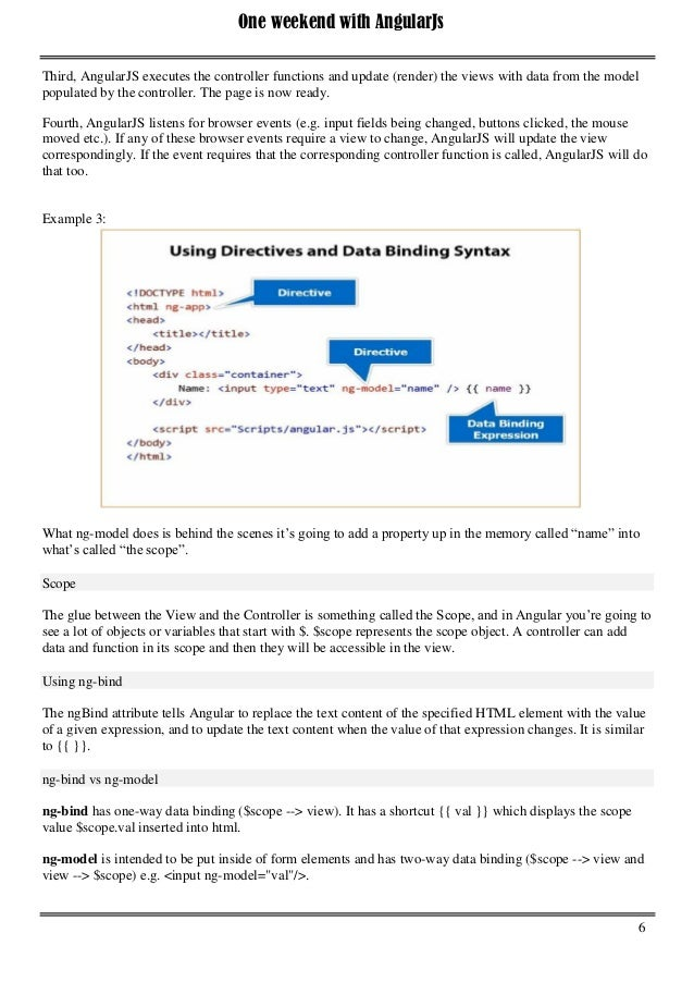 One Weekend With Angularjs 6 638gcb1499712963