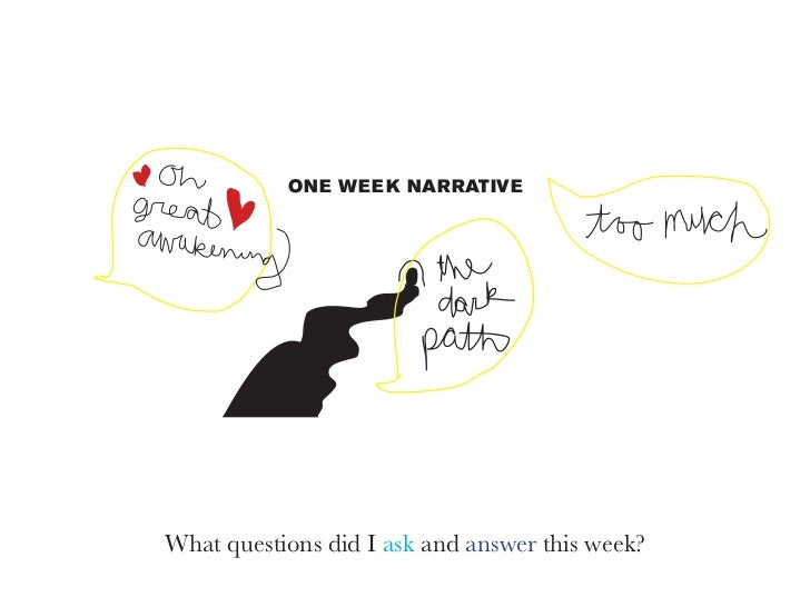 ON E WE E K NAR RATIVEWhat questions did I ask and answer this week?