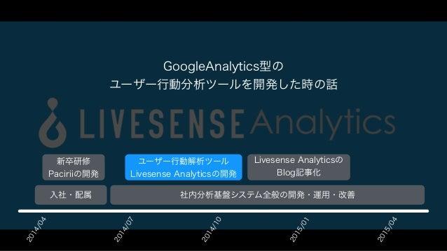 LivesenseAnalyticsとは、GoogleAnalyticsと同じ ウェブビーコン型 のアクセス解析ツール。 サイトに埋め込まれたJavaScriptが CookieにユーザーIDや訪問回数などの情報を保存した上で、 サーバー側に送...