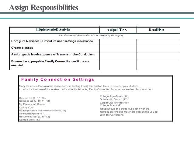 All Worksheets 16 Career Clusters Worksheets Free Printable – 16 Career Clusters Worksheets
