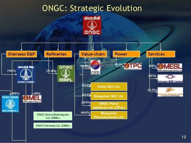 working capital of ongc Working capital management in ongc project, working capital project report, working capital management dissertation, working capital management analysis in india.