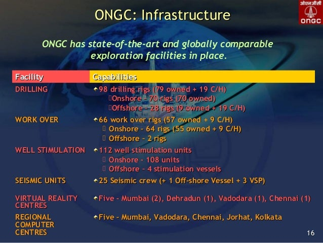 marketing strategy of ongc A snapshot of the oil & gas industry incl market size & stats on petroleum, natural gas etc and govt initiatives to promote investments in the oil & gas secto.