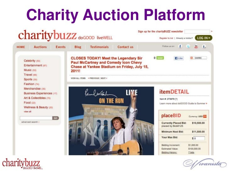Celebrity Charity Auctions: Six Winners' Stories - Bloomberg