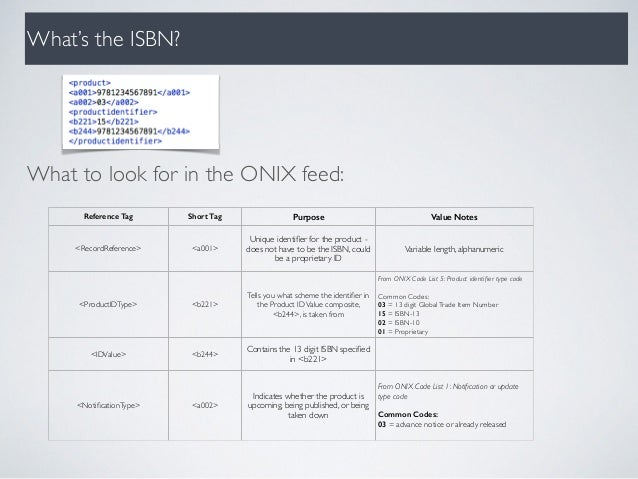 What's the ISBN? Reference Tag Short Tag Purpose Value Notes <RecordReference> <a001> Unique identifier for the product - d...