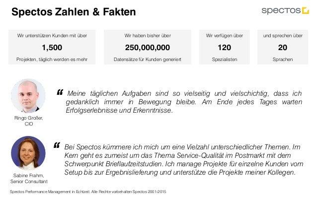 Spectos Performance Management in Echtzeit. Alle Rechte vorbehalten Spectos 2001-2015 Sabine Frahm, Senior Consultant Wir ...