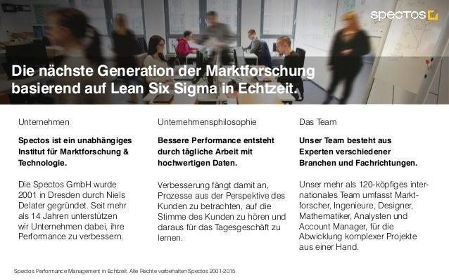 Spectos Performance Management in Echtzeit. Alle Rechte vorbehalten Spectos 2001-2015 Die nächste Generation der Marktfors...