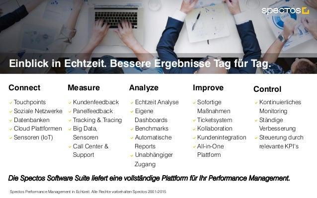 Spectos Performance Management in Echtzeit. Alle Rechte vorbehalten Spectos 2001-2015 Einblick in Echtzeit. Bessere Ergebn...
