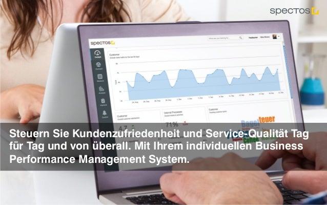 Spectos Performance Management in Echtzeit. Alle Rechte vorbehalten Spectos 2001-2015 Steuern Sie Kundenzufriedenheit und ...