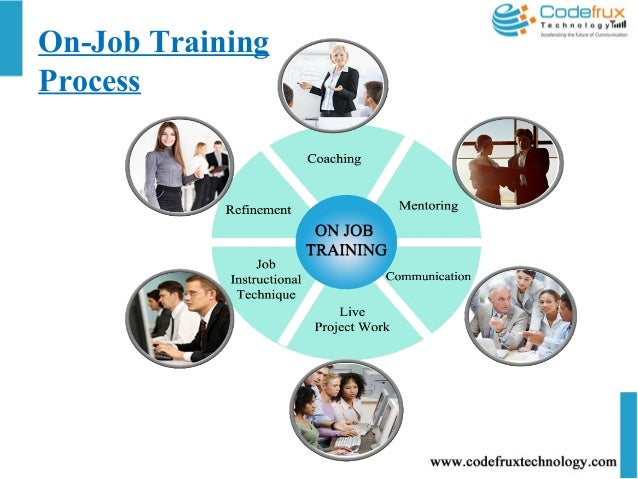 on the job training methods Need to know more about on-the-job training it' here are your twelve best opportunities and methods for providing on-the-job training to employees.