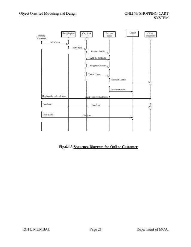 porsche 944 fuse diagram porsche 944 transmission elsavadorla