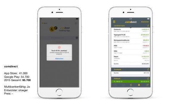comdirect App Store: 41.000  Google Play: 54.700  2015 Gesamt: 95.700  Multibankenfähig: Ja  Entwickler: stoeger   Preis: ...