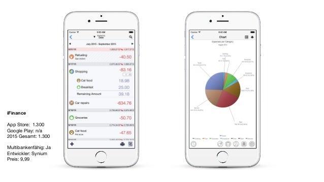 iFinance App Store: 1.300  Google Play: n/a  2015 Gesamt: 1.300  Multibankenfähig: Ja  Entwickler: Synium   Preis: 9,99