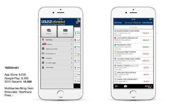 1822direkt App Store: 6.200  Google Play: 9.300  2015 Gesamt: 15.500 Multibankenfähig: Nein  Entwickler: Starfinanz   Preis...