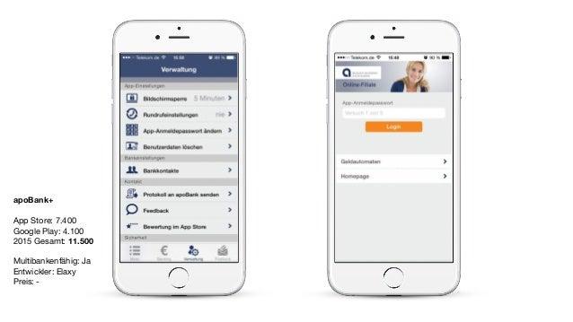 apoBank+ App Store: 7.400  Google Play: 4.100  2015 Gesamt: 11.500  Multibankenfähig: Ja  Entwickler: Elaxy   Preis: -