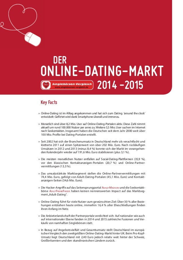 Online-Dating-Kontakt zuerst