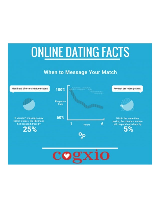 Casual dating message