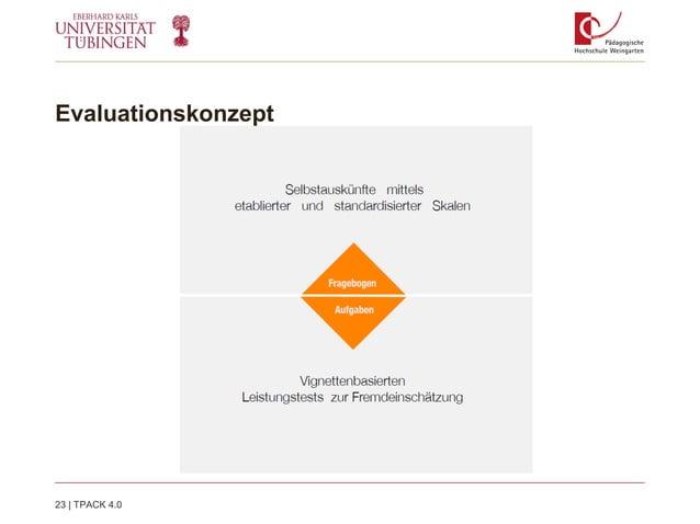 Evaluationskonzept 23   TPACK 4.0