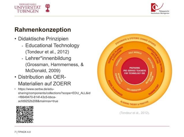 Rahmenkonzeption • Didaktische Prinzipien - Educational Technology (Tondeur et al., 2012) - Lehrer*innenbildung (Grossman,...