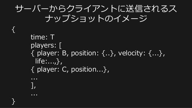 サーバーからクライアントに送信されるス ナップショットのイメージ { time: T players: [ { player: B, position: {..}, velocity: {...},    life:......