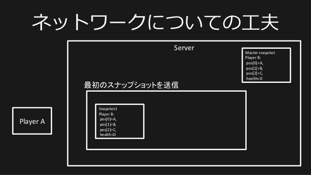 ネットワークについての⼯工夫 Server   Player  A   Master  snapshot   Player  B:     pos[0]=A,       pos[1]=B,   ...