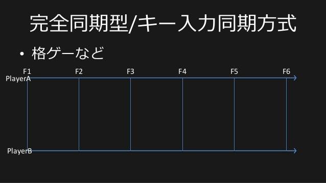 完全同期型/キー⼊入⼒力力同期⽅方式 • 格ゲーなど F1   F2   F3   F4   F5   F6   PlayerA   PlayerB