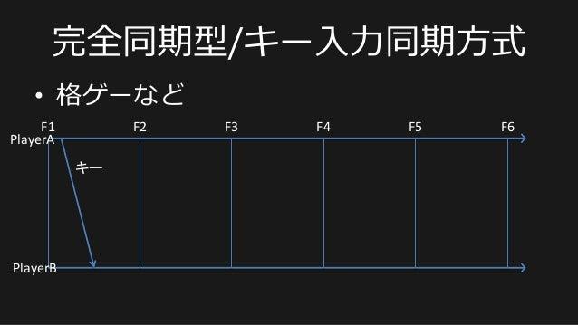 完全同期型/キー⼊入⼒力力同期⽅方式 • 格ゲーなど F1   F2   F3   F4   F5   F6   キー   PlayerA   PlayerB