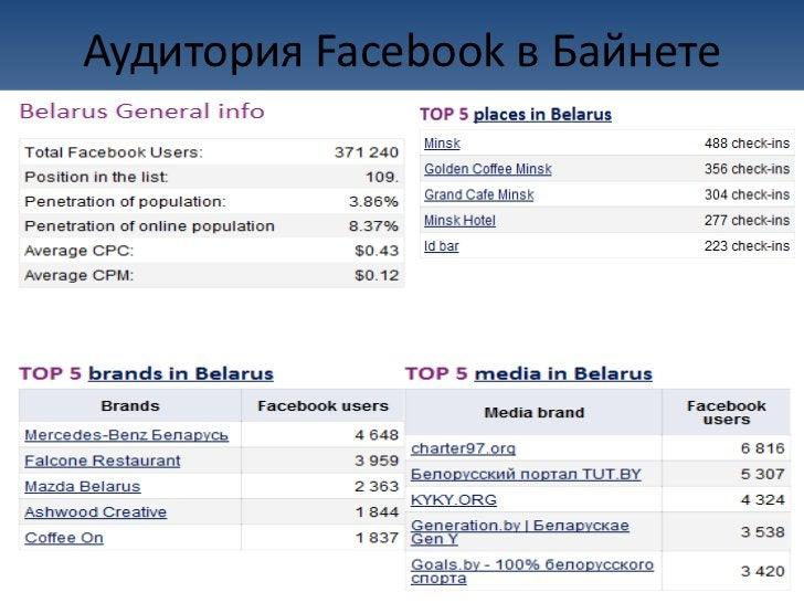 Nokia, Facebook и мы2012 © Трахтенберг В.Ю.
