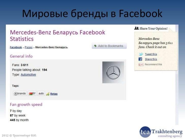 Не продать, а заинтересовать2012 © Трахтенберг В.Ю.