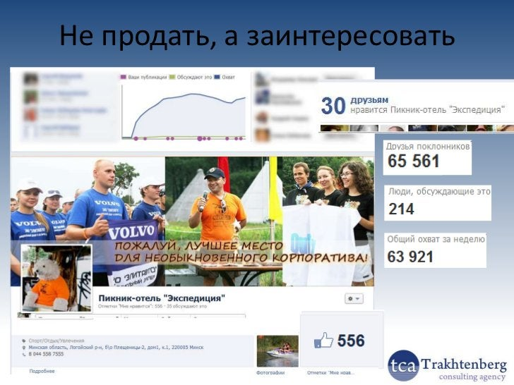 Выводим бизнес в VKontakt2012 © Трахтенберг В.Ю.