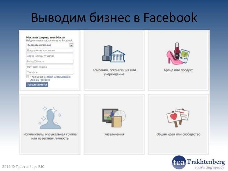 Выводим бизнес в VKontakt    • количество ЛС «не-друзьям» — 20    • количество заявок на добавление в друзья      — 50    ...