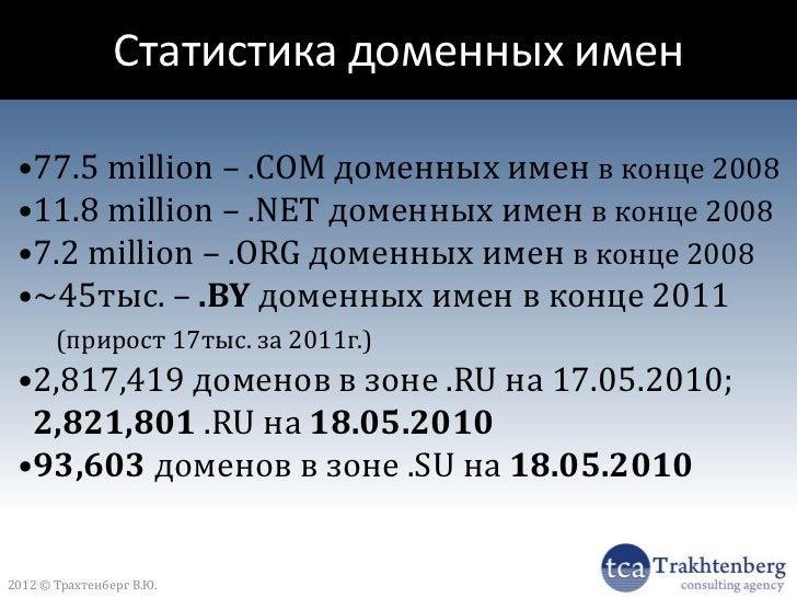География Интернет-пользователей2012 © Трахтенберг В.Ю.