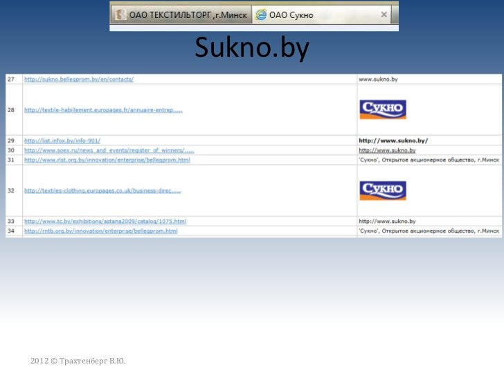 Tekstiltorg.by vs. Sukno.by2012 © Трахтенберг В.Ю.