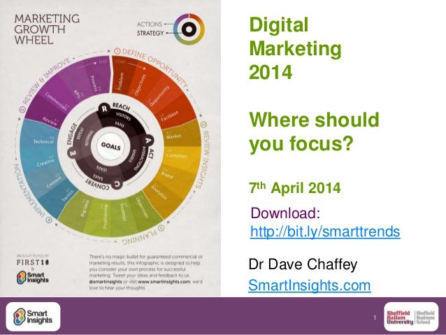 1 Digital Marketing 2014 Where should you focus? 7th April 2014 Dr Dave Chaffey SmartInsights.com Download: http://bit.ly/...