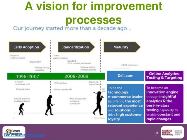 16 Dell Analytics case study A vision for improvement processes