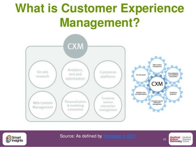 22 What is Customer Experience Management? Source: As defined by Forrester in 2011