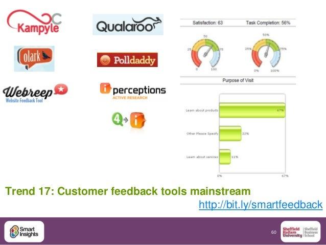 60 Trend 17: Customer feedback tools mainstream http://bit.ly/smartfeedback