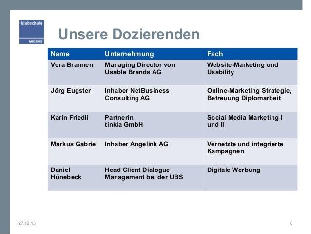 Exelent CNA Zertifizierungserneuerung Formular Adornment - Online ...